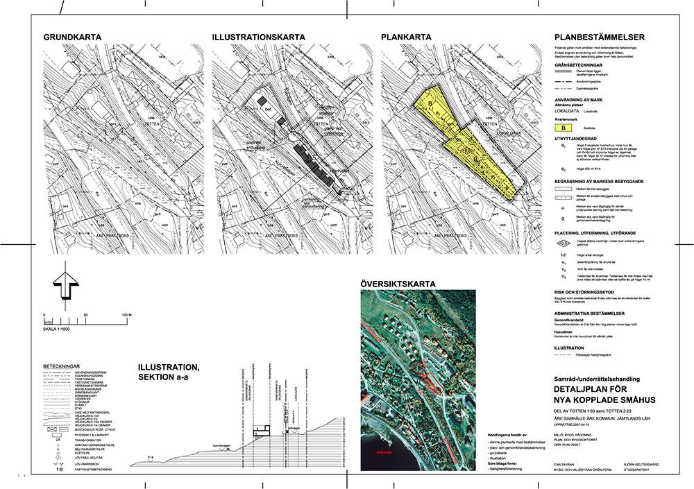 Detaljplan Totten Småhus